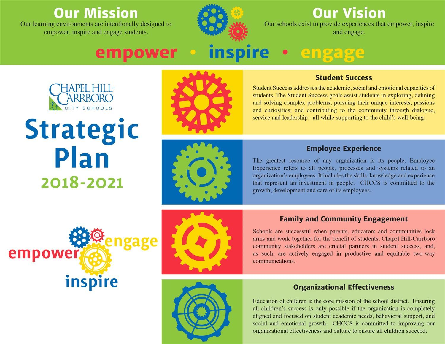 CHCCS 2018-2021 Strategic Goals Image 1