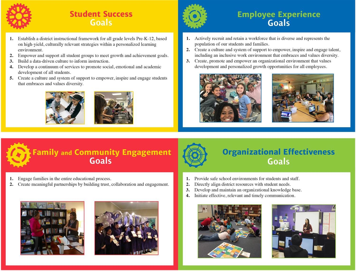 CHCCS Strategic Goals 2018-2021 Image 2
