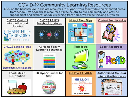 COVID19 Resources