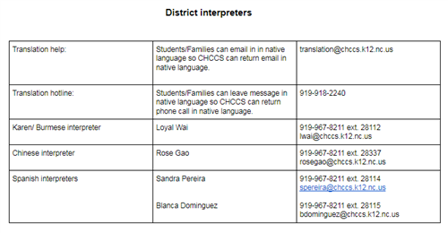CHCCS Interpreters