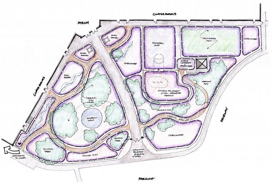 drawing of the 3 through 5 play area