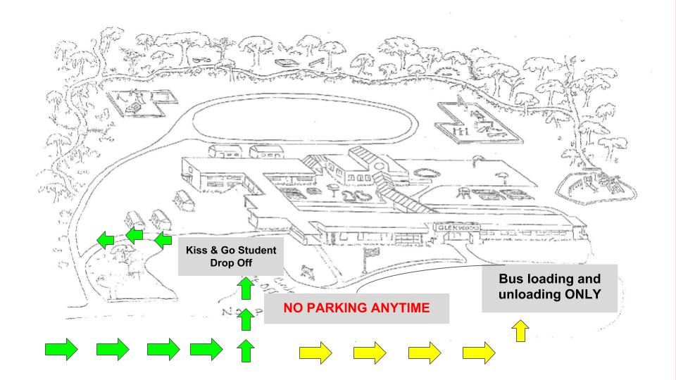 Image of how traffic should flow at Glenwood for drop off and dismissal