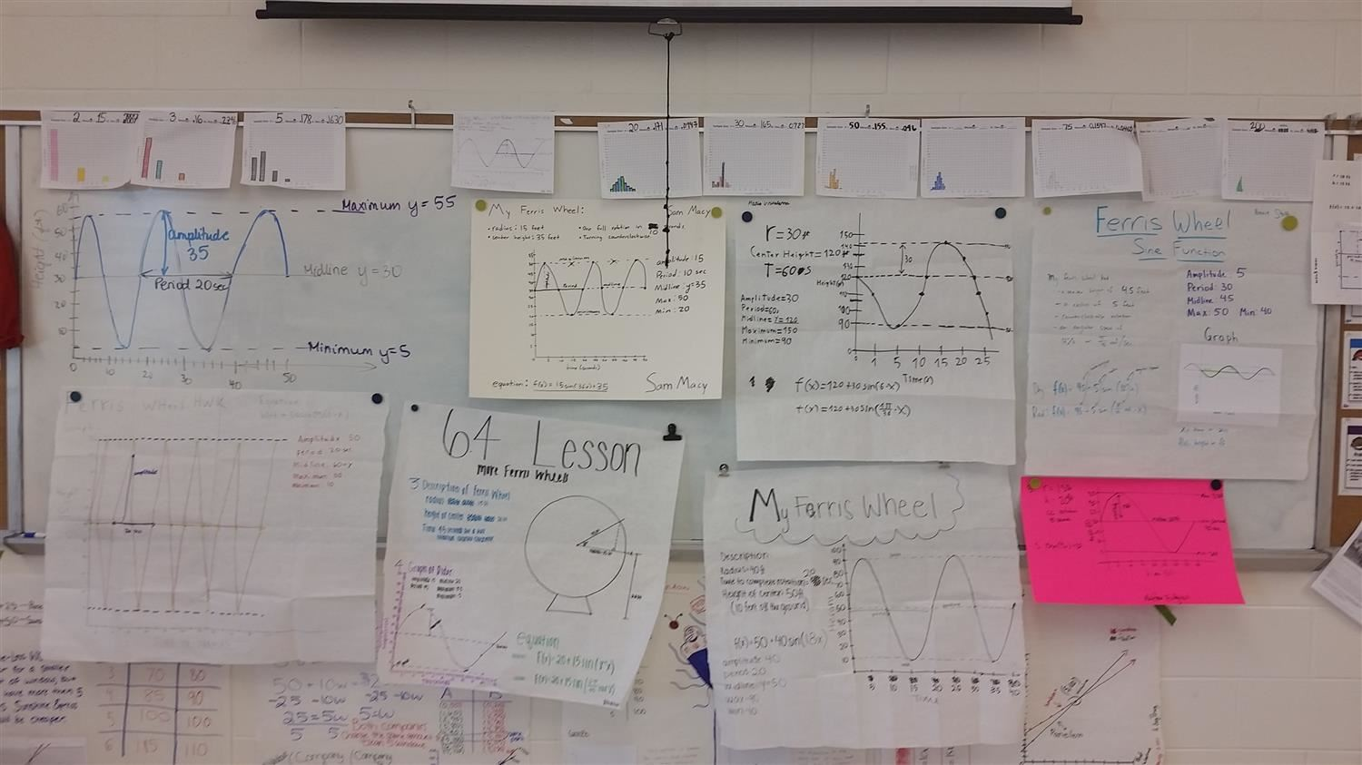 Picture of Math 3 Student Trigonometry Lesson Posters