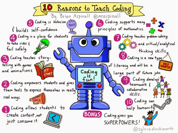 10 Reasons to Teach Coding